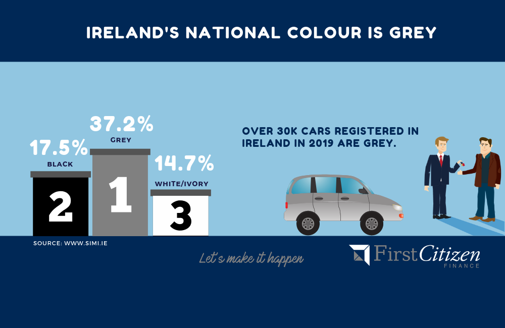 It's official! Ireland's national colour is grey.